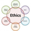 ETHICS : Case Study